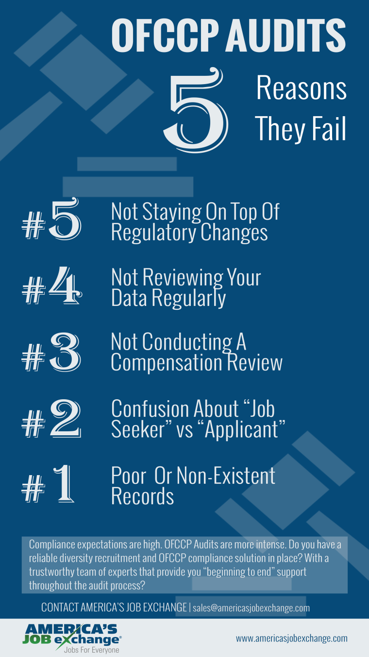ofccp-audits-5-reasons-they-fail
